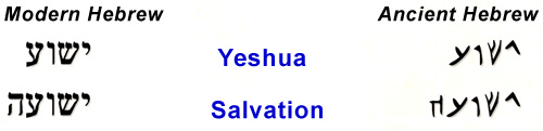 Yeshua in Modern and Ancient Hebrew