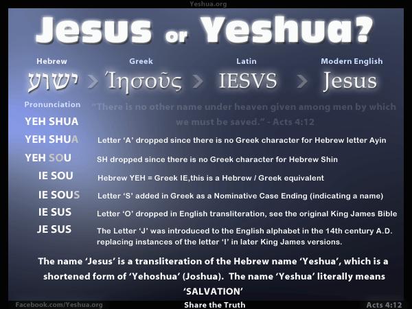 Jesus_2013v1_Yeshua_600x450
